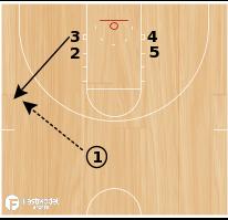 Basketball Play - Door