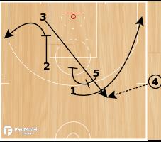 Basketball Play - Spurs Slob