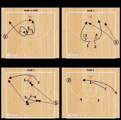 Basketball Play - SoB (2 plays)