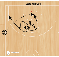 Basketball Play - SoB (2 plays)