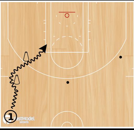 Basketball Play - 2 Cone Weave Shooting
