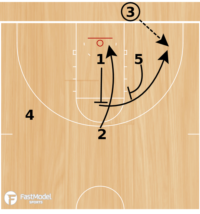 Basketball Play - Spurs BLOB Screen The Screener