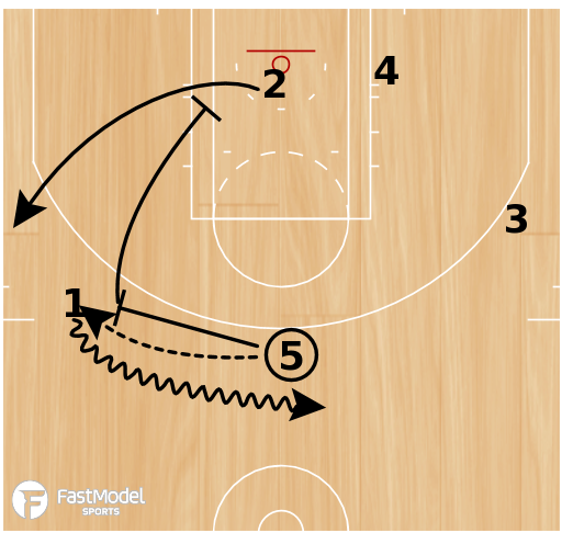 Basketball Play - LA Clippers- Double Screen For Shooter