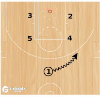Basketball Play - Chicago Bulls- Box 4