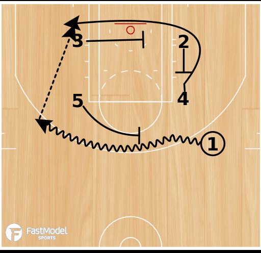 Basketball Play - Chicago Bulls- Box 4