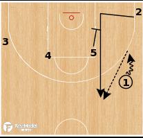 Basketball Play - Stelmet Enea Zielona Gora - Zipper Floppy PNR