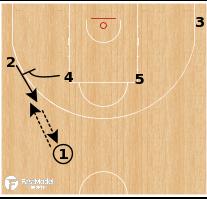 Basketball Play - Stelmet Enea Zielona Gora - Pitch Flare