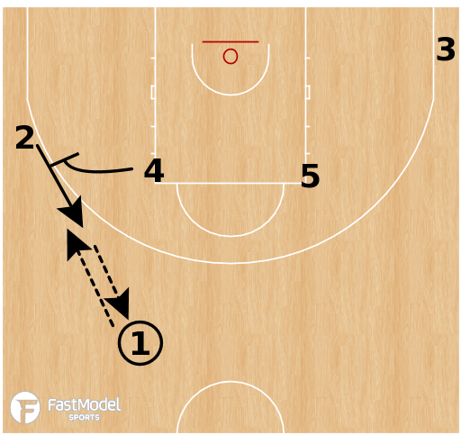 Basketball Play - Stelmet Enea Zielona Gora - Pitch Flare