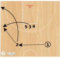 "Basketball Play - Iso ""4"""