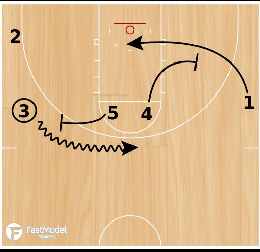 """Basketball Play - Iso """"4"""""""