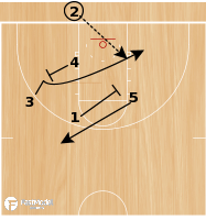Basketball Play - Play of the Day 02-10-2012: Diamond Flex