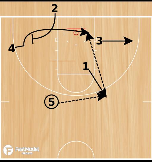 Basketball Play - Play of the Day 02-10-2012: Diamond Flex