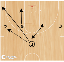 Basketball Play - Utah