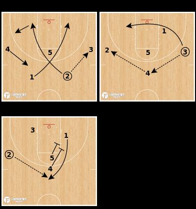 Basketball Play - Arizona Double 6