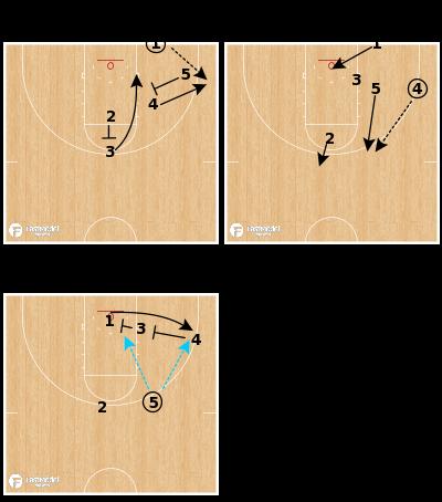 Basketball Play - North Carolina Tar Heels - Stagger Slip BLOB