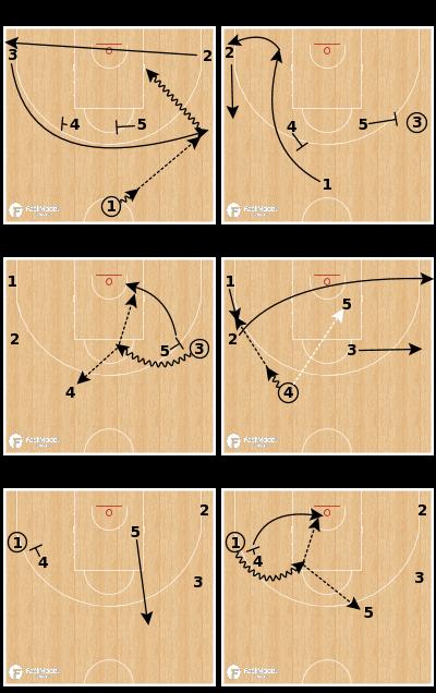 """Basketball Play - EURO - """"Dallas"""" Entry"""