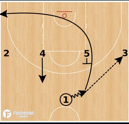 Basketball Play - EURO - UCLA Entry