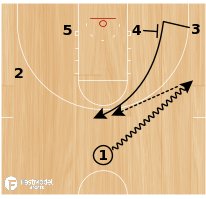 Basketball Play - Spurs Twins Set