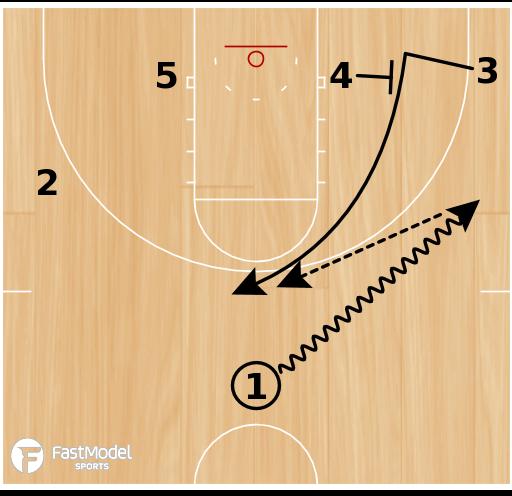 Basketball Play - Spurs Twins Set