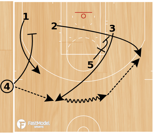 Basketball Play - Play of the Day 05-02-2011: EOG-Need 3