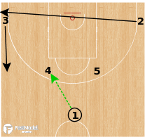 "Basketball Play - Marshall - Horns ""Elbow"""
