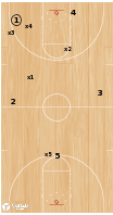 Basketball Play - Trap Transition