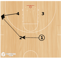 Basketball Play - Flex Shooting - Corner Jump Shots