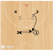 Basketball Play - Flex Shooting - Down Screen Jump Shots