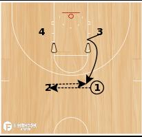 Basketball Play - Flex Shooting - Down Screen Jump Shots