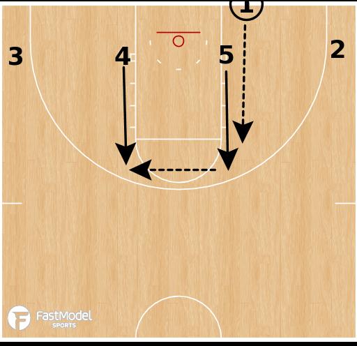Basketball Play - UCLA Bruins - 4 Low Flex