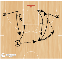 Basketball Play - Play of the Day 05-03-2011: Weak Power