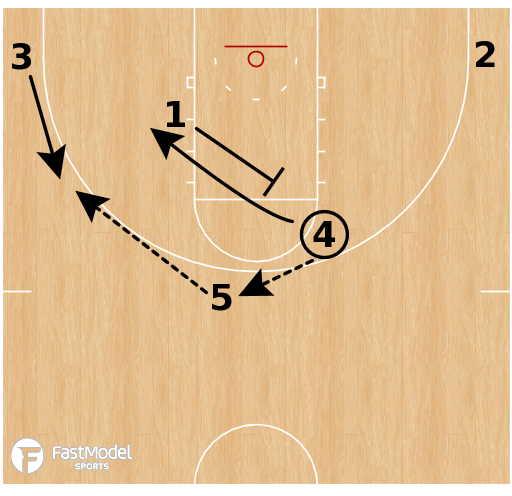 Basketball Play - St. Bonaventure Horns Smash