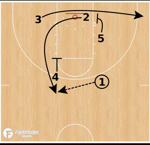 Basketball Play - St. Bonaventure - Elbow Flex Pindown