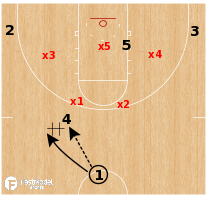 Basketball Play - UCLA Bruins - Flip PNR Pin (Zone)