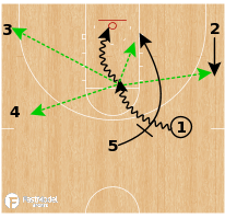 Basketball Play - Marshall - Drag Screen Concepts