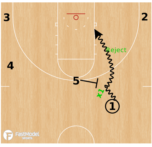 Basketball Play - Marshall - Drag Screen Concepts