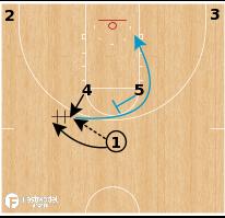 Basketball Play - Rhode Island - Snap Down Rip