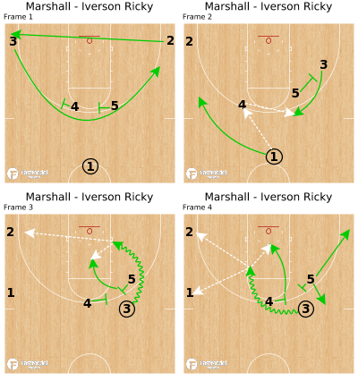 Basketball Play - Marshall - Iverson Ricky