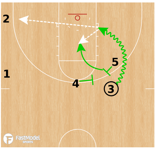 Basketball Play - Marshall - Iverson Ricky