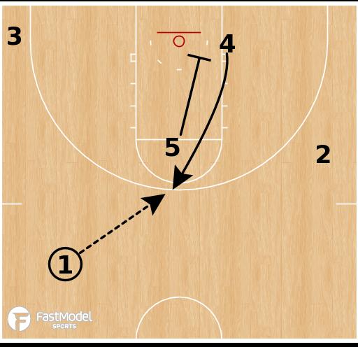 Basketball Play - Miami Hurricanes - ATO Backdoor