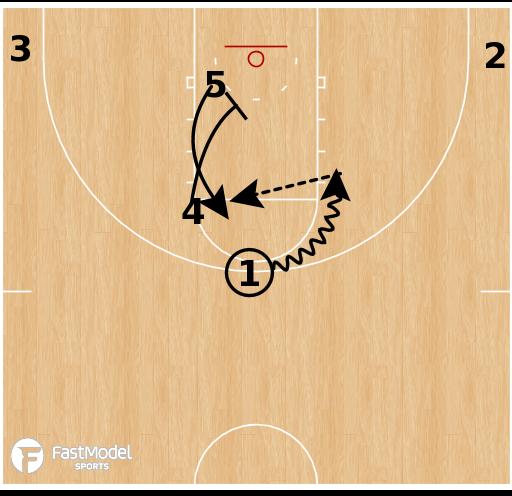 Basketball Play - North Carolina Central - Horns Rip