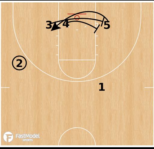 Basketball Play - North Carolina Central - Baseline Loop