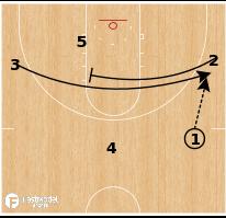 Basketball Play - Texas Southern - 2 Through