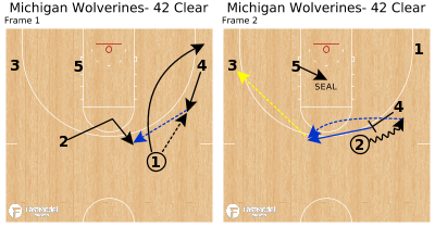 Basketball Play - Michigan Wolverines- 42 Clear