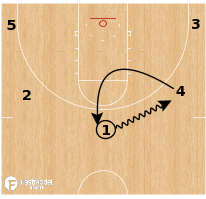 Basketball Play - Florida Gators - Shallow Blur - 5-Out