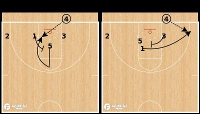 Basketball Play - Florida Gators - BLOB Lift Under