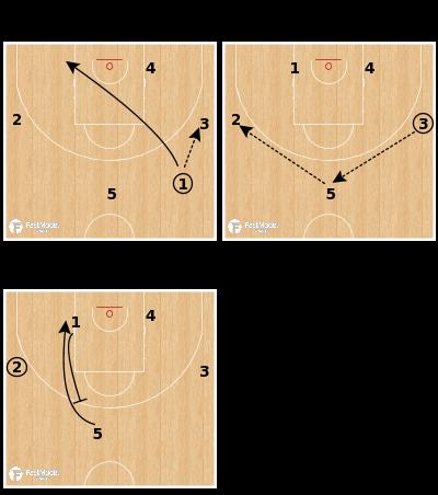 Basketball Play - Pinar Karsiyaka - Motion Weak Rip