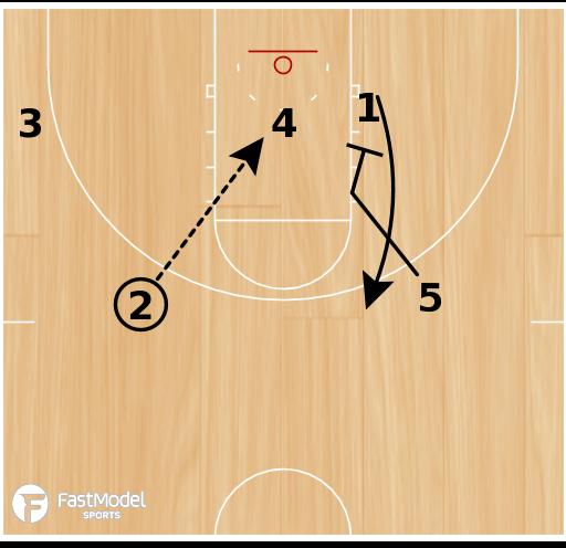 """Basketball Play - """"1 Up"""""""