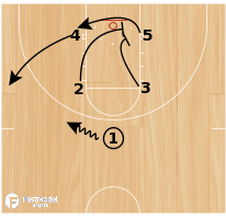 Basketball Play - 2 low