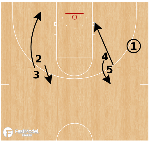 Basketball Play - Nevada Wolf Pack - Double Stack